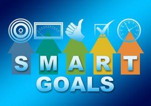 SMART Formel Zielvereinbarung Projektmanagement